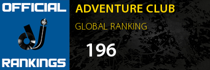 ADVENTURE CLUB GLOBAL RANKING