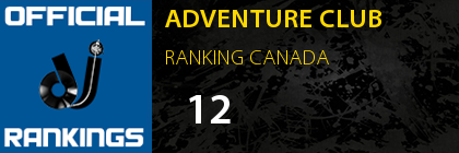 ADVENTURE CLUB RANKING CANADA
