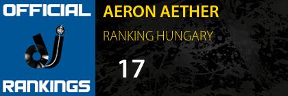 AERON AETHER RANKING HUNGARY