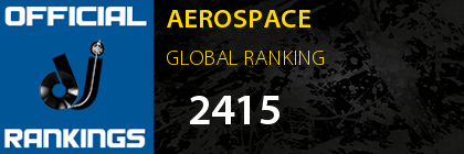 AEROSPACE GLOBAL RANKING