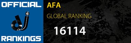 AFA GLOBAL RANKING