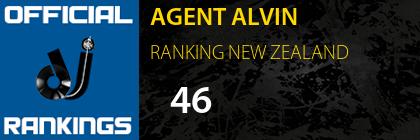 AGENT ALVIN RANKING NEW ZEALAND