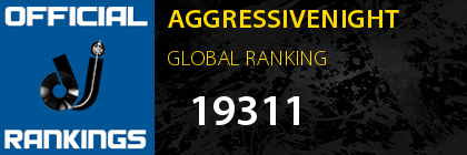 AGGRESSIVENIGHT GLOBAL RANKING