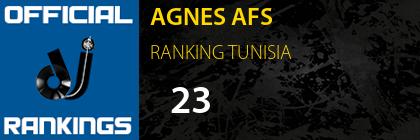 AGNES AFS RANKING TUNISIA