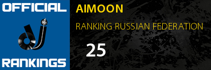 AIMOON RANKING RUSSIAN FEDERATION
