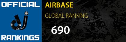 AIRBASE GLOBAL RANKING