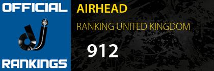 AIRHEAD RANKING UNITED KINGDOM