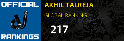 AKHIL TALREJA GLOBAL RANKING