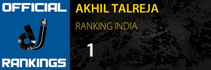 AKHIL TALREJA RANKING INDIA
