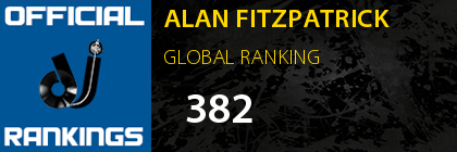 ALAN FITZPATRICK GLOBAL RANKING