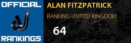 ALAN FITZPATRICK RANKING UNITED KINGDOM
