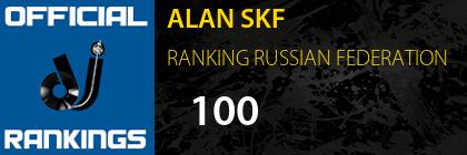ALAN SKF RANKING RUSSIAN FEDERATION