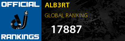 ALB3RT GLOBAL RANKING