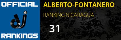 ALBERTO-FONTANERO RANKING NICARAGUA