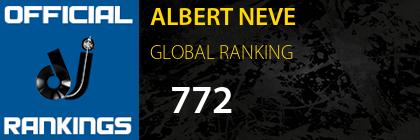 ALBERT NEVE GLOBAL RANKING