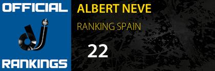 ALBERT NEVE RANKING SPAIN