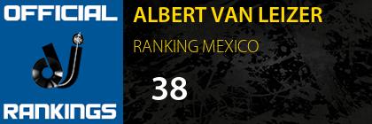 ALBERT VAN LEIZER RANKING MEXICO
