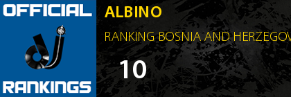 ALBINO RANKING BOSNIA AND HERZEGOVINA
