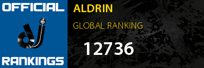 ALDRIN GLOBAL RANKING