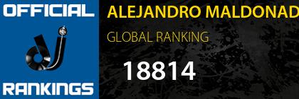 ALEJANDRO MALDONADO A.K.A. XCLUSIVE GLOBAL RANKING