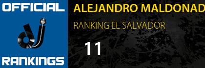 ALEJANDRO MALDONADO A.K.A. XCLUSIVE RANKING EL SALVADOR