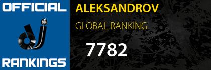 ALEKSANDROV GLOBAL RANKING
