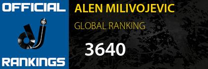 ALEN MILIVOJEVIC GLOBAL RANKING