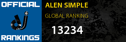 ALEN SIMPLE GLOBAL RANKING