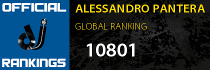ALESSANDRO PANTERA GLOBAL RANKING