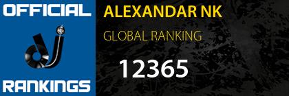 ALEXANDAR NK GLOBAL RANKING