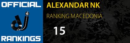 ALEXANDAR NK RANKING MACEDONIA