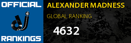 ALEXANDER MADNESS GLOBAL RANKING