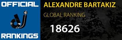 ALEXANDRE BARTAKIZ GLOBAL RANKING