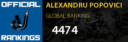 ALEXANDRU POPOVICI GLOBAL RANKING