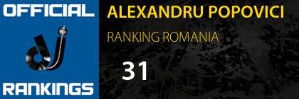 ALEXANDRU POPOVICI RANKING ROMANIA