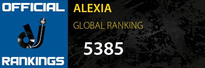ALEXIA GLOBAL RANKING