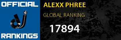 ALEXX PHREE GLOBAL RANKING