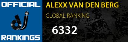 ALEXX VAN DEN BERG GLOBAL RANKING