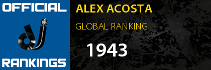 ALEX ACOSTA GLOBAL RANKING