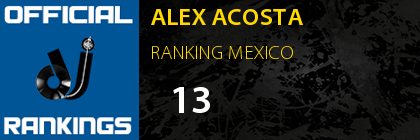 ALEX ACOSTA RANKING MEXICO