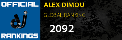 ALEX DIMOU GLOBAL RANKING