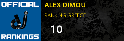 ALEX DIMOU RANKING GREECE