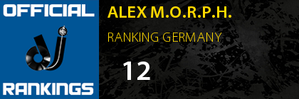 ALEX M.O.R.P.H. RANKING GERMANY