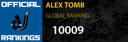 ALEX TOMB GLOBAL RANKING
