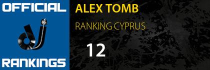 ALEX TOMB RANKING CYPRUS