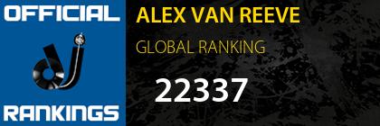 ALEX VAN REEVE GLOBAL RANKING