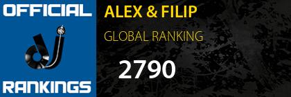 ALEX & FILIP GLOBAL RANKING