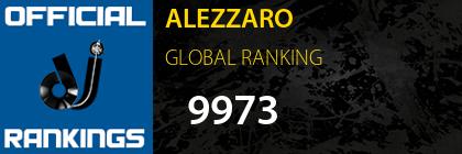 ALEZZARO GLOBAL RANKING