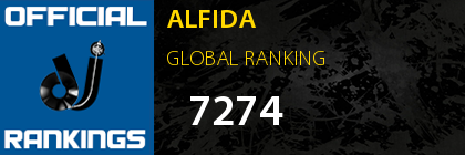 ALFIDA GLOBAL RANKING