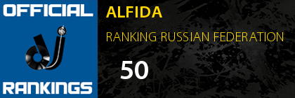 ALFIDA RANKING RUSSIAN FEDERATION